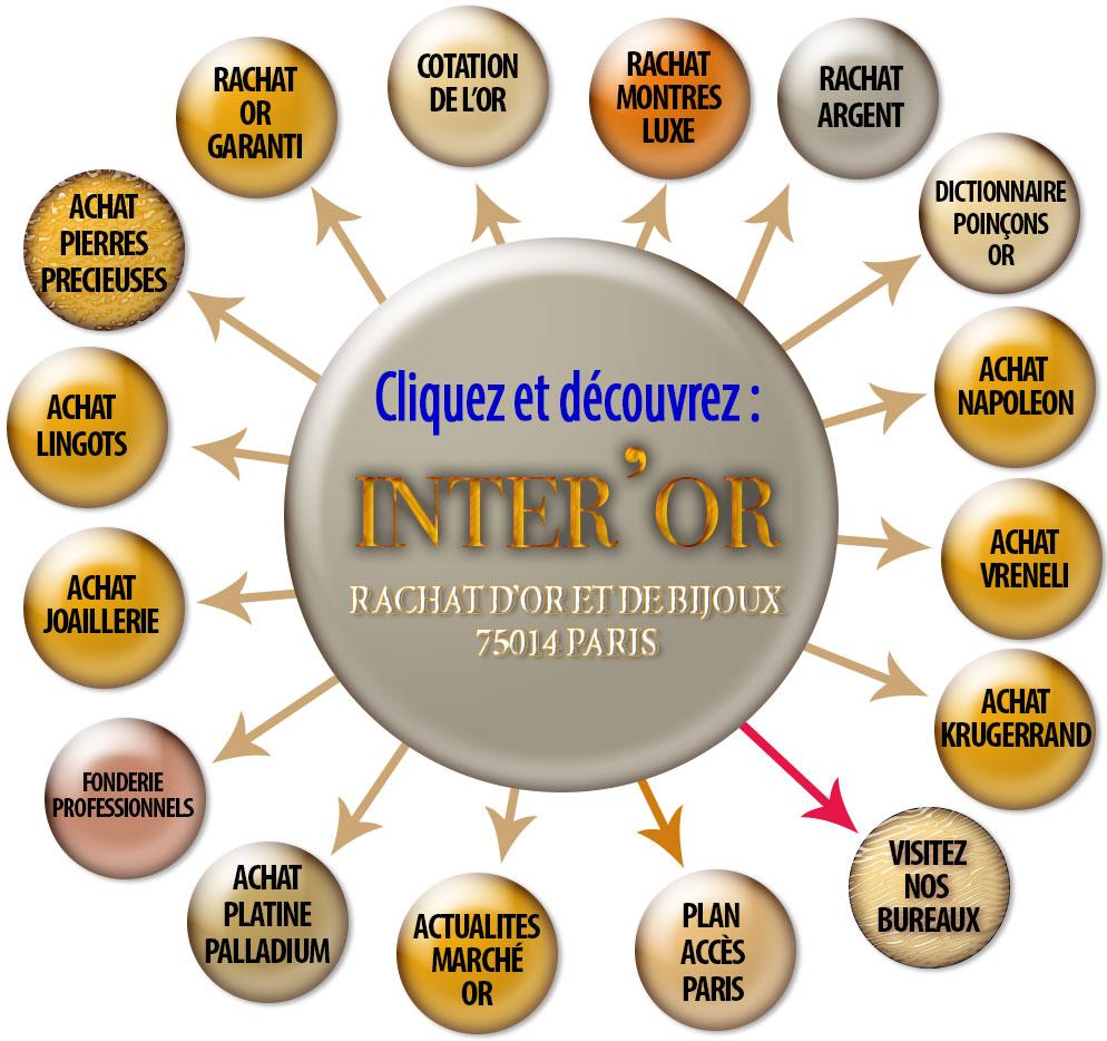 achat or et rachat bijoux -> cash vendre son or: interor paris